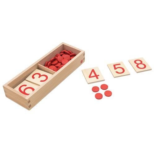 Numbers and Counters (NL)