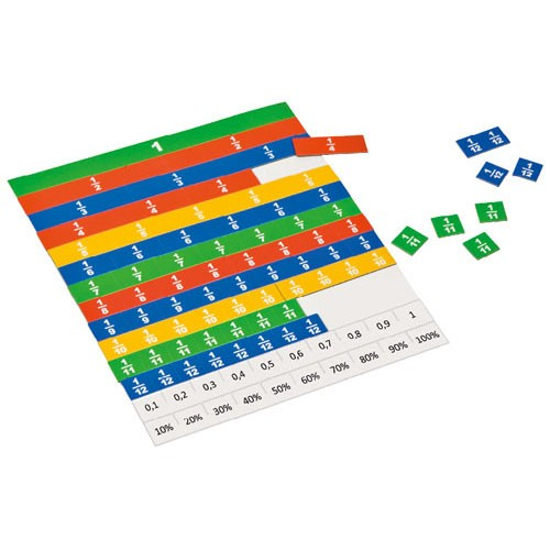 Magnetic fraction set linear teacher (NL)