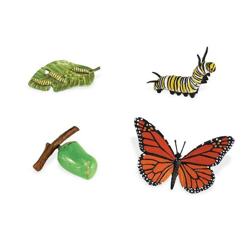 Montessori Butterfly Lifecycle Figures (Monarch)