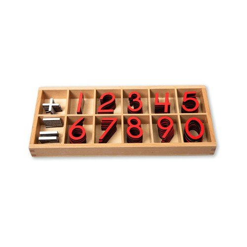 Montessori Numerals and Signs