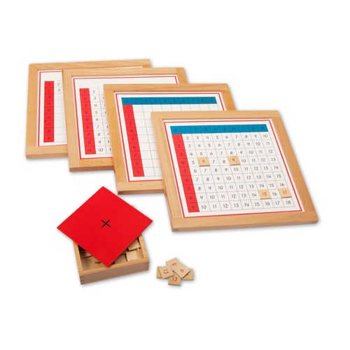 Montessori Addition Working Charts