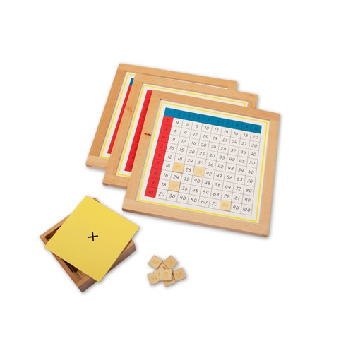 Montessori Multiplication Working Charts