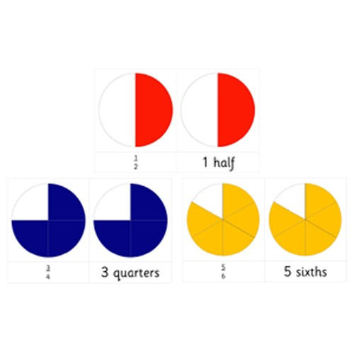 Montessori Fractions .Pdf File
